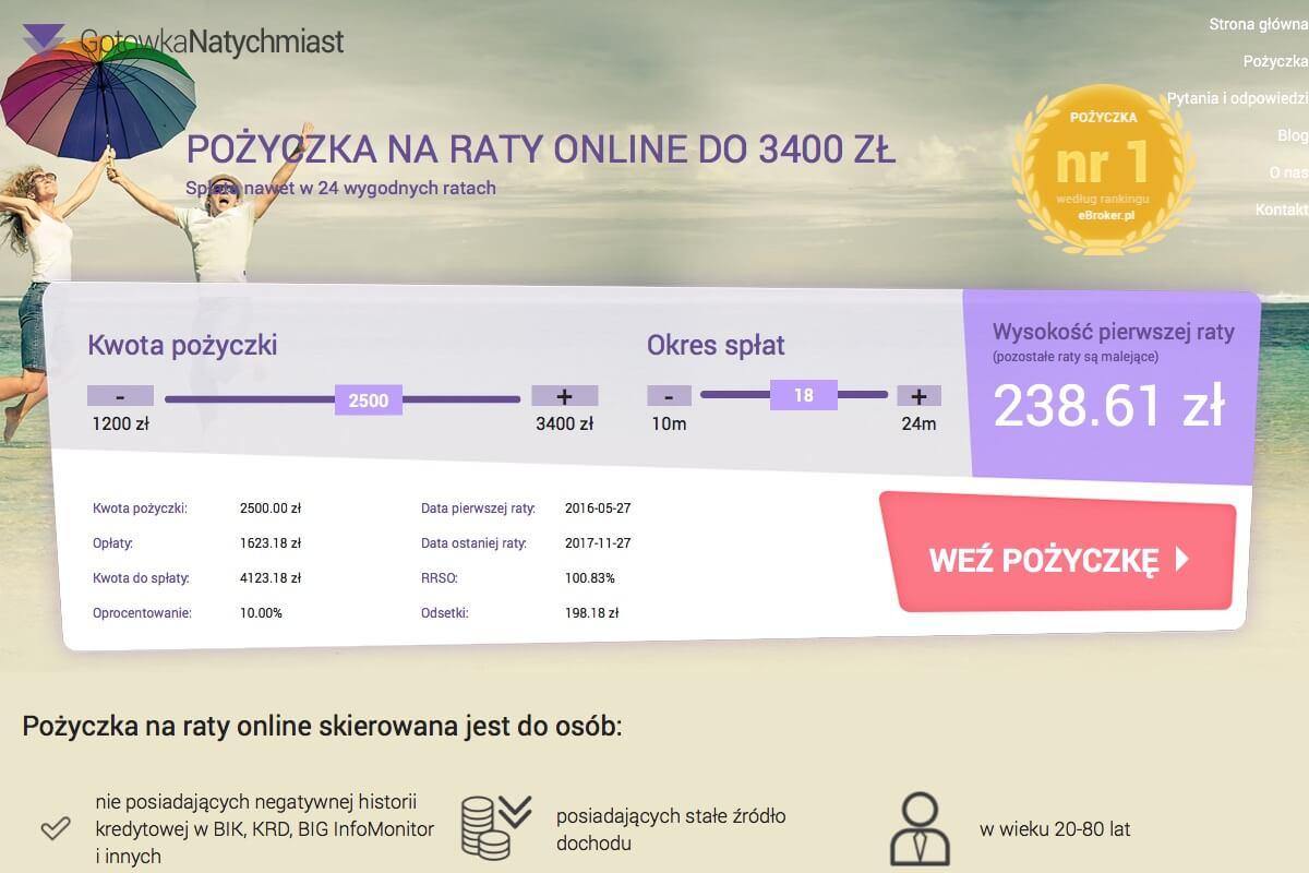www.gotowkanatychmiast.pl